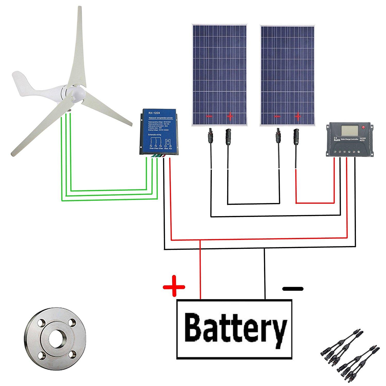 get quotations · 600w wind solar power:ac 24v 400w wind turbine generator  kit + 2pcs 12v 100w