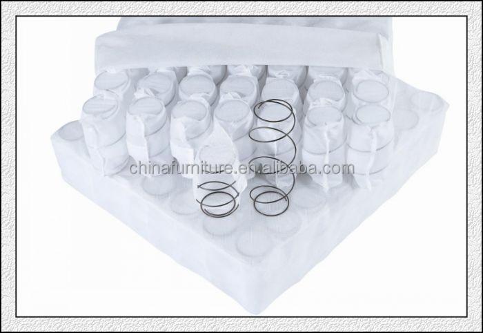 Sofa Pocket Coil Springs For Cushion