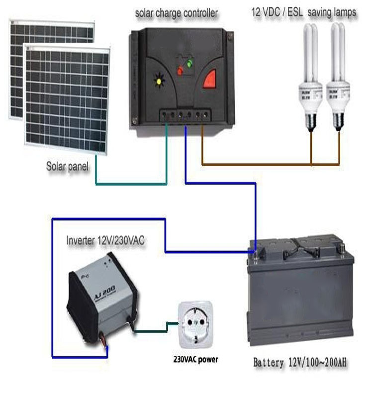 Hohe qualität 20kw solar power system off-grid pv power 20kw off grid boden montage solar system