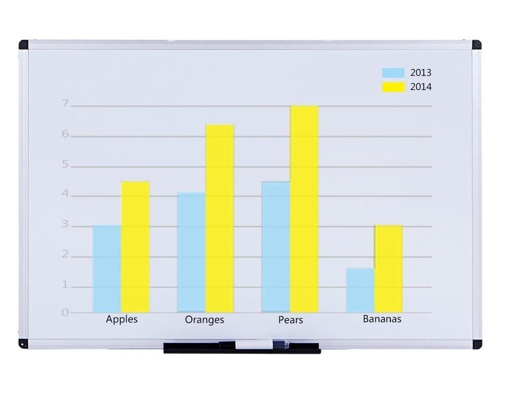 Saber Pro pizarra, melamina, 36x24 pulgadas, Plata marco de aluminio-Pizarra-Identificación del producto:60421010558-spanish.alibaba.com
