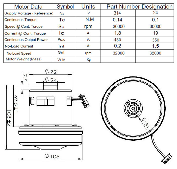 Micro 100w 600w 30000rpm dc bldc reduction gear for for Dc gear motor specifications