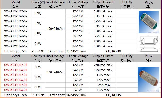 60w Led Driver With 100v 220v 230v 240v 100-240v Ac Input 12v Dc ...