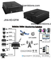 4 Channels 1080P Hard Disk mobile dvr car dvr 3g dvr support 2tb with live monitoring
