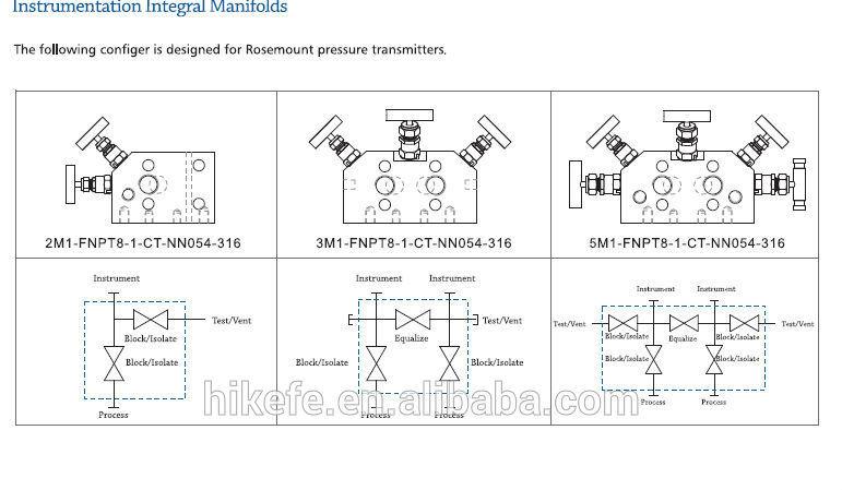 5 way valve manifold high pressure oil manifold valve