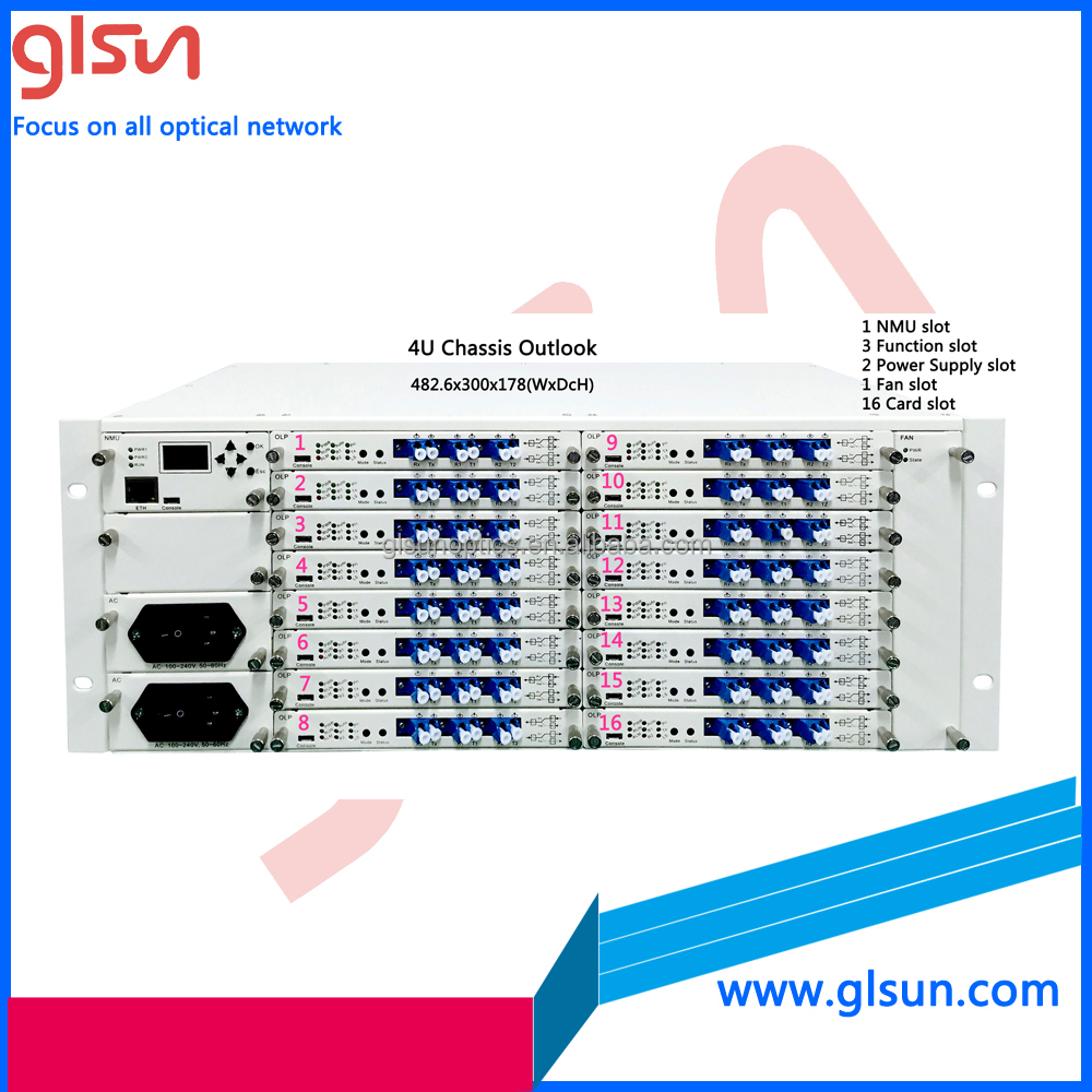 4U Chassis Optical Transmission System used in fiber optic trnasmission line protection and cable monitoring