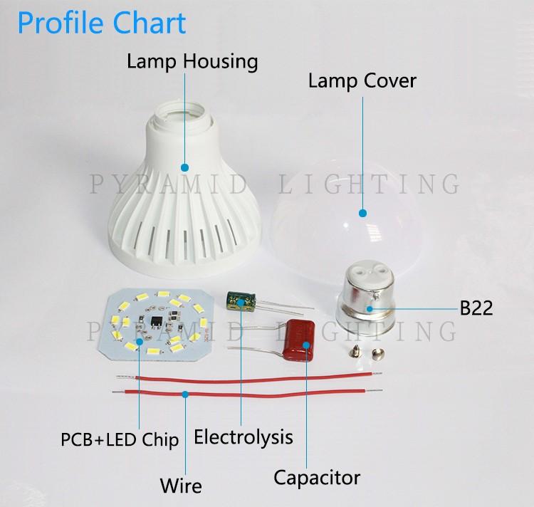Multi-color Ul Ce E27 Led Light Bulb With Remote Sensor