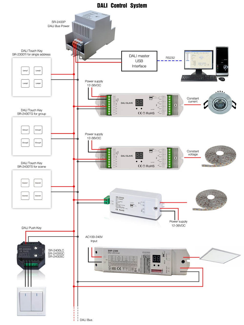 Tactl Tactl also Lc besides Ender Design E also Maxresdefault further . on led light strip wiring diagram