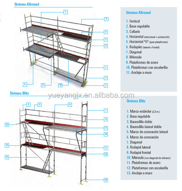 System Scaffold Components : Layher aluminium facade scaffolding system with top