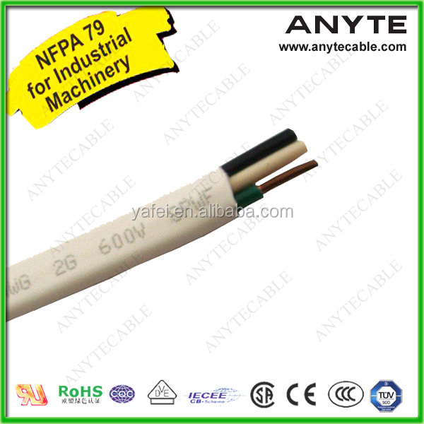 Nmd90 Wire, Nmd90 Wire Suppliers and Manufacturers at Alibaba.com