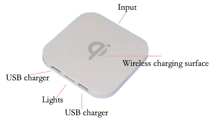 Qi mobile phone Charger wireless with 2 USB output