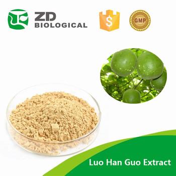 f261430485d Natural Monk fruit powder luo han guo sweetener luo han guo extract powder