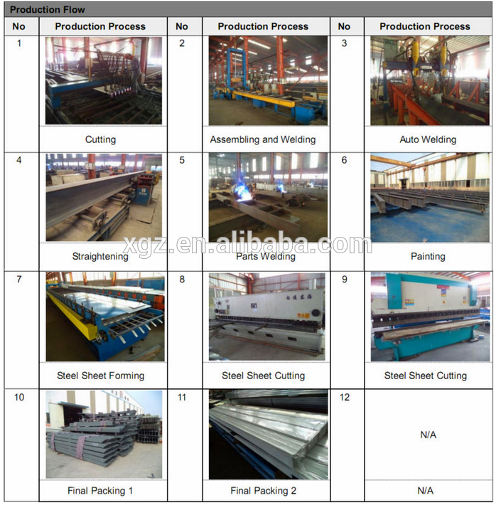 High Quality Low-priceSteel Structure Warehouse with Bridge Crane Manufacturer China