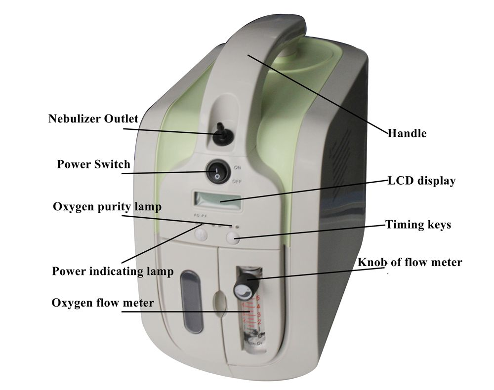 Low noise molecular sieve oxygen concentrator for travel JAY-1