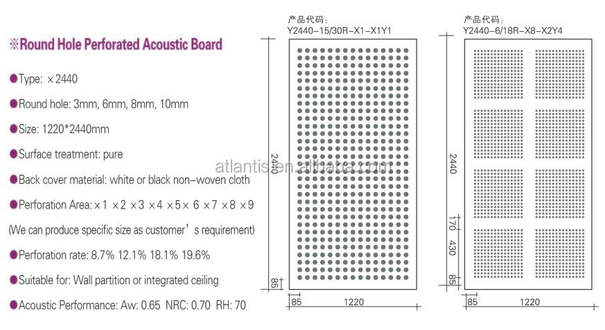 Linyi Atlantis Best Sale Perforated Acoustic Gypsum Board