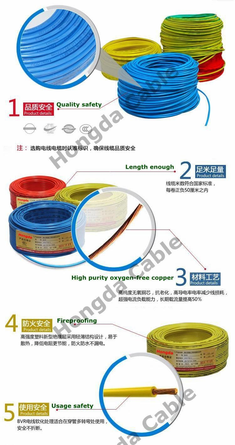 8/10/12/14/16/18/20/22/24/30 AWG Various Colours Flexible Silicone Wire Cable