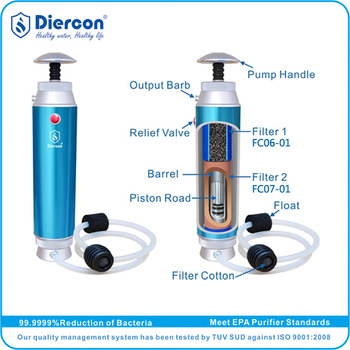 Diercon Survival Water Purifier Outdoor Emergency Water Filtration Reverse  Osmosis System China Top Brand Manufacturer( b111a3567c0