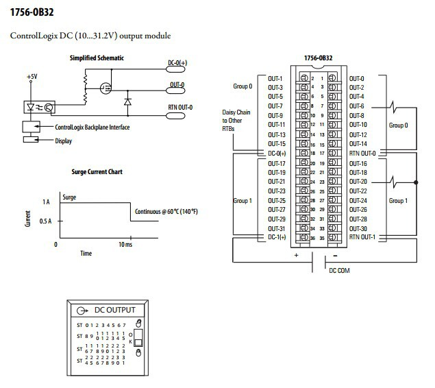 HTB1mAruGVXXXXa3XXXXq6xXFXXXy allen bradley plc programming 1756 ob32 digital dc output module 1769-pb4 wiring diagram at eliteediting.co