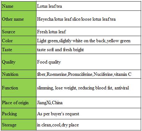 Chinese popular lotus leaf slimming green tea healthy lotus leaf tea