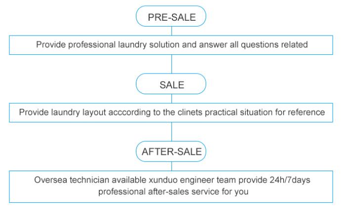Industri le apparatuur hydro afzuigkap prijzen te koop buy product on - Industriele apparaten ...