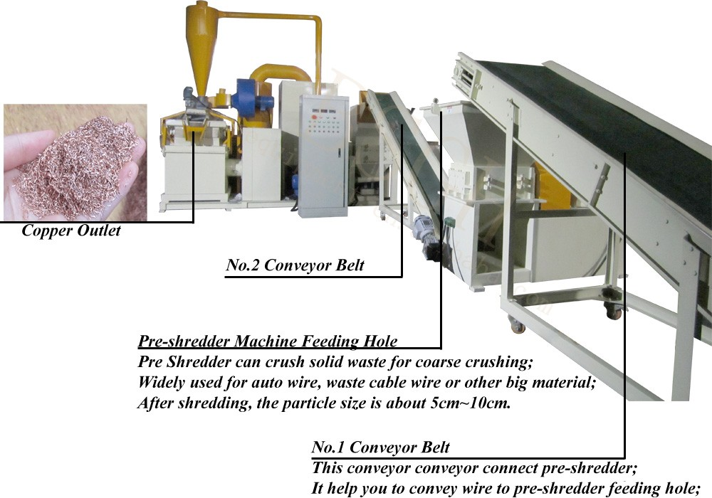 Machinery Sales Bs-800 Waste Copper Extraction Equipment Used Wire  Processing Equipment Sale Wire Skinning Tool - Buy Wire Skinning Tool,Used  Wire