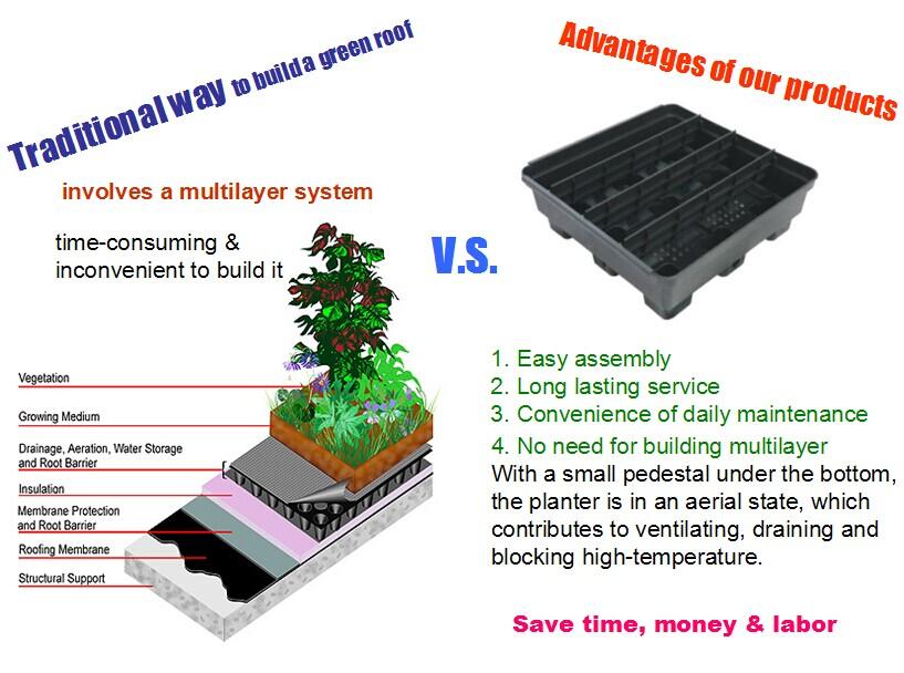 Sl X5015 Plastic Green Roof Planter Large Plastic Trays