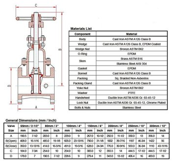 Os Amp Y Type Gate Valves 200psi Buy Fire Protection Gate