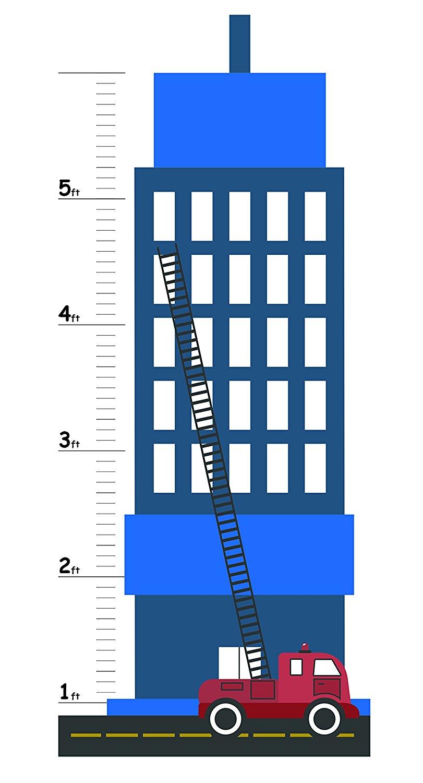 Oversize Planner by ABI Digital Solutions Growth Chart For Kids - Firetruck Height Chart - Boys Nursery Decor