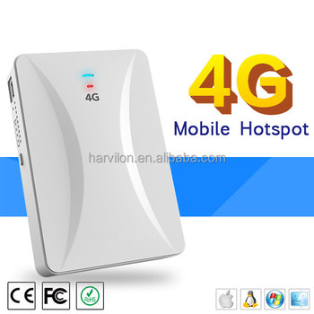 Rj45 Wired Connection Wireless 3g 4g Transfered Wifi Router With Sim ...