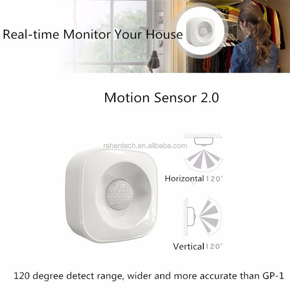 No Person Duration Smart Motion Detection PIR ZigBee Tuya Smart Life