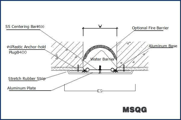 Sealing Drywall Joints : Interior brick wall cover plate waterproof metallic