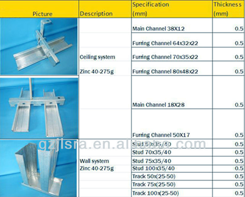 Commercial Drywall Thickness : Popular metal furring channel sizes suspended ceiling