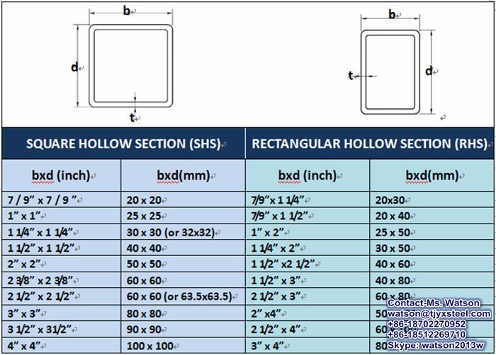Galvanized Rectangular Tube 1 2 Inch To 6 Inches Full Size