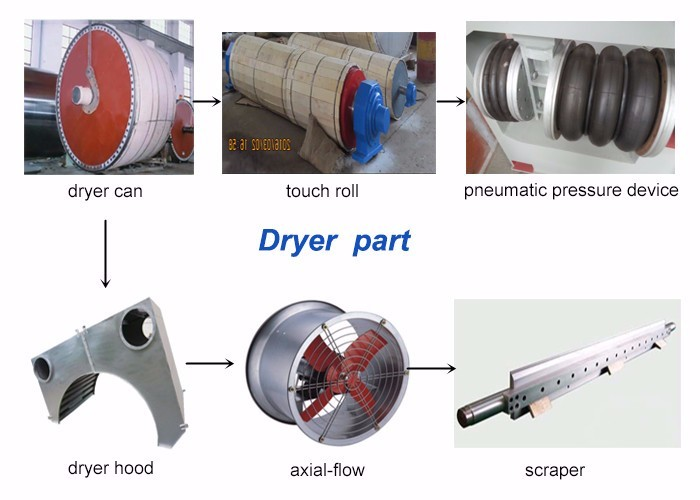manufacturing product toilet tissue paper A wide variety of toilet paper manufacturing machine options are available to you, such as toilet tissue, paper toilet paper manufacturing machine products.