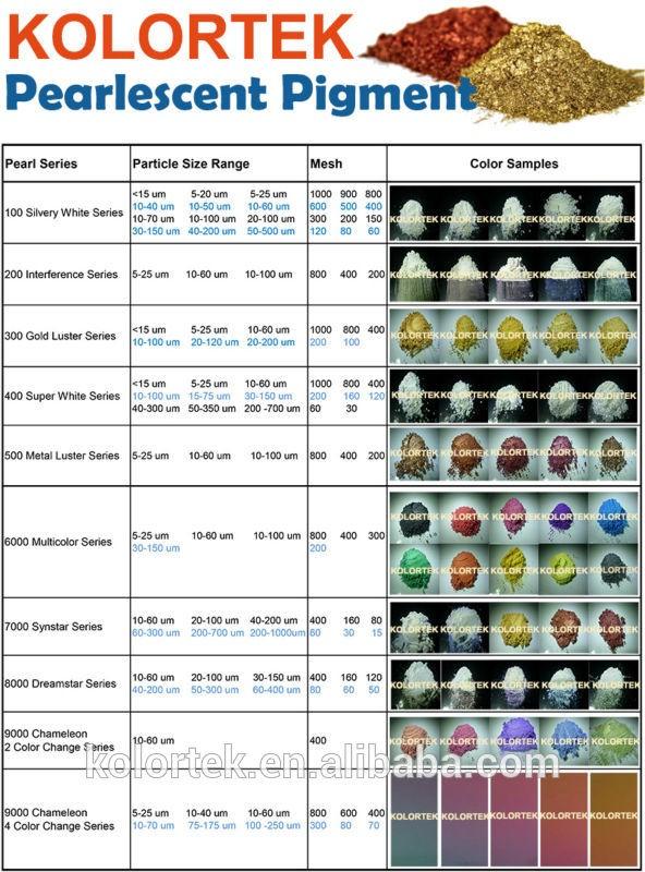 Nail Art Chrome Pigment Powder,Mirror Effect Aluminium Silver ...