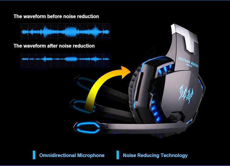 699ace921e5 Kotion Each G2000 Desert Camouflage Wired PU USB PC PS4 Color LED Gaming  Headphone Headset for