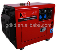 Home & outdoor use AC single phase 2.5kVA 2kW wind power generator