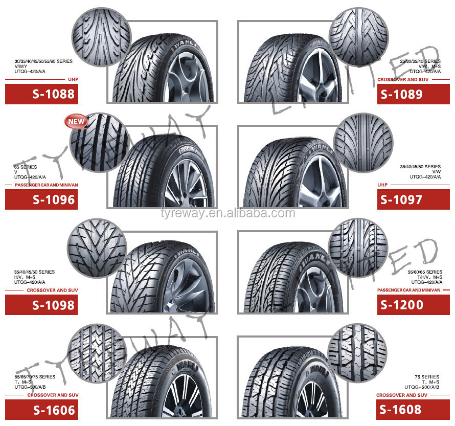Wanli Crossover And Suv Tyre 285/50r20 275/45r20 305/45r22 265 ...