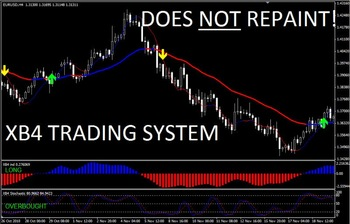 Z-5 forex scalping system free download