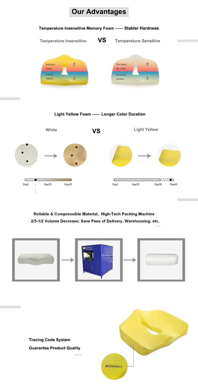 Cheap Factory Price Customized Foam Half Moon Cylinder Design Office Orthopedic Leg Support Pillow Foot Rest Cushion