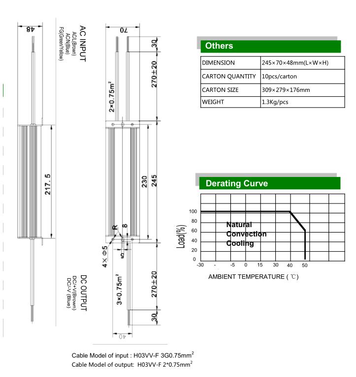ETL ul waterproof 110v to 12v 24v dc transformer