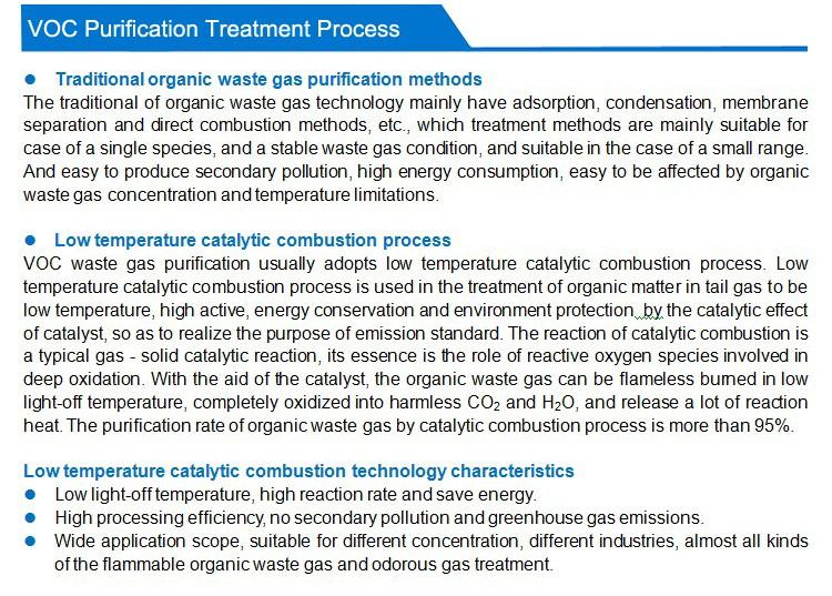 Voc Honeycomb Ceramic Catalyst,Voc Industrial Catalytic Converter - Buy  Volatile Organic Compounds Catalyst,Organic Waste Gas Treatment  Catalyst,Voc