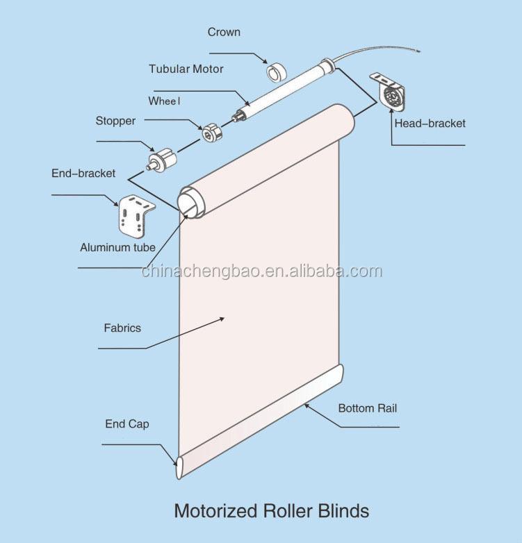 Motorized Roller Blinds Tubular Motor Buy Tubular Motor