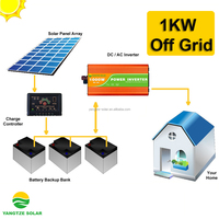 easy installation 1kw camping solar panel system