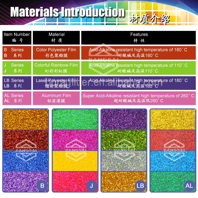 Chunky Hexagon Mylar Ice Flakes DIY Nail Art Glitter Decals Dance Party