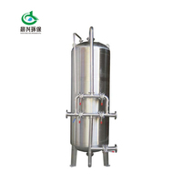China factory direct water storage stainless steel 20 m3 water tank price