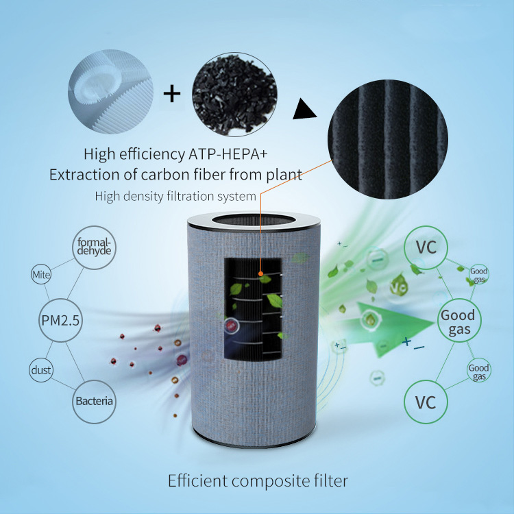 OEM Manufacture Personal Smoking HEPA Filter For Air Cleaner Purifier Purification Use