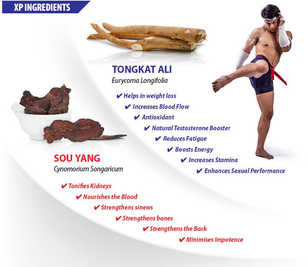 how fast does tongkat ali work