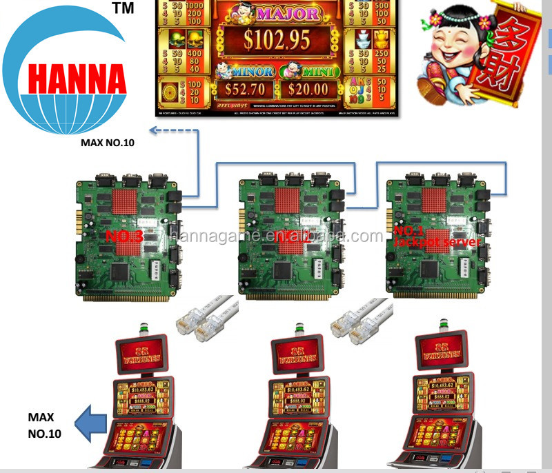 Fortunes 88 gokken casino slot game board