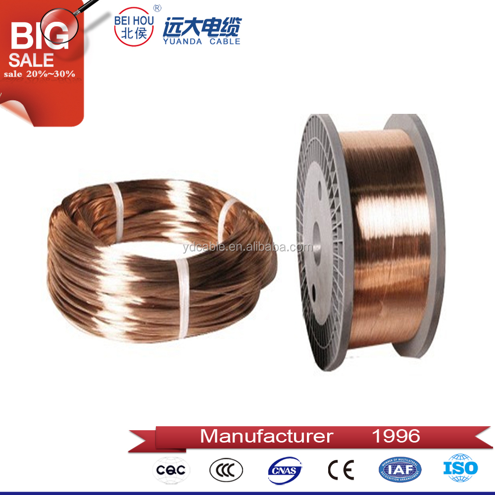 Yuanda Wire Suppliers And Manufacturers At Copper To Aluminum Wiring