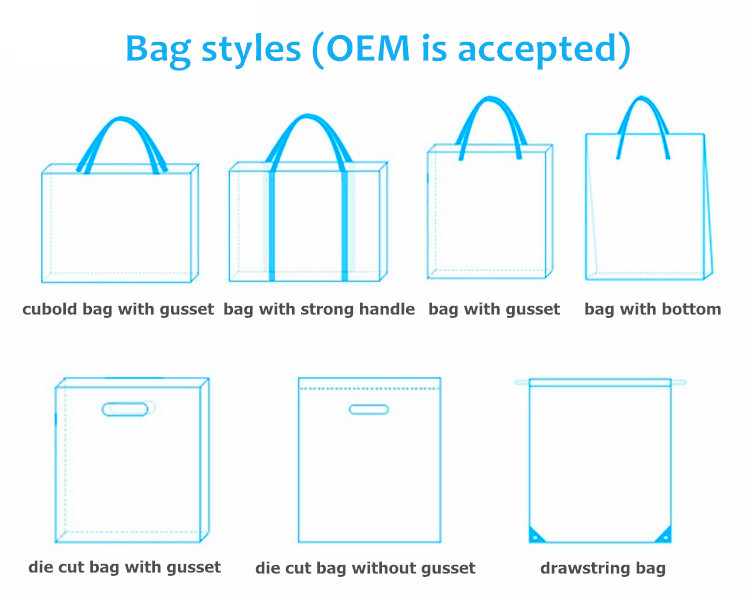 Wholesale Custom printed logo canvas cotton tote shopping bags
